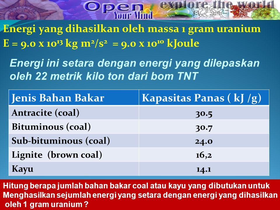 Energi yang dihasilkan oleh massa 1 gram uranium