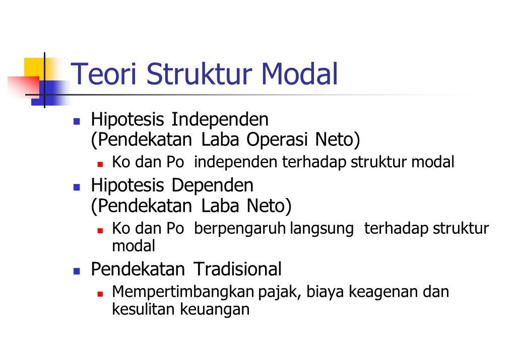 Teori Struktur Modal Hipotesis Independen (Pendekatan Laba Operasi Neto) Ko dan Po independen terhadap struktur modal.