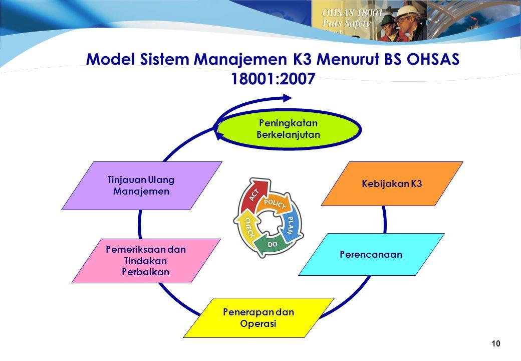 Model Sistem Manajemen K3 Menurut BS OHSAS 18001:2007
