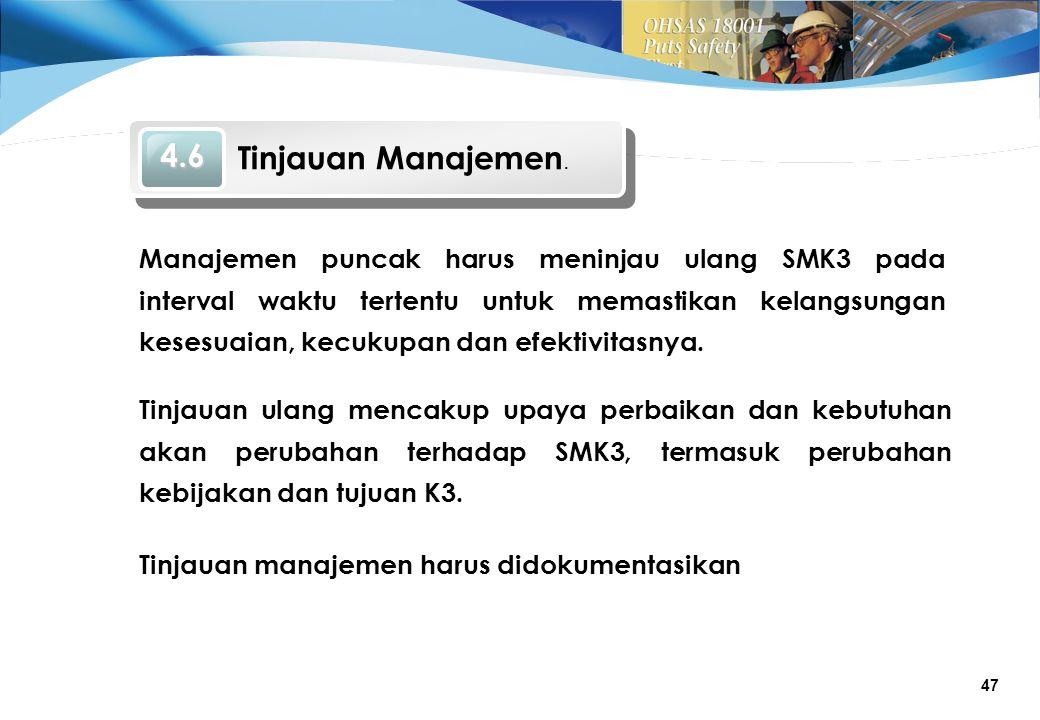 4.6 Tinjauan Manajemen.