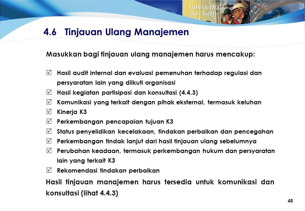4.6 Tinjauan Ulang Manajemen