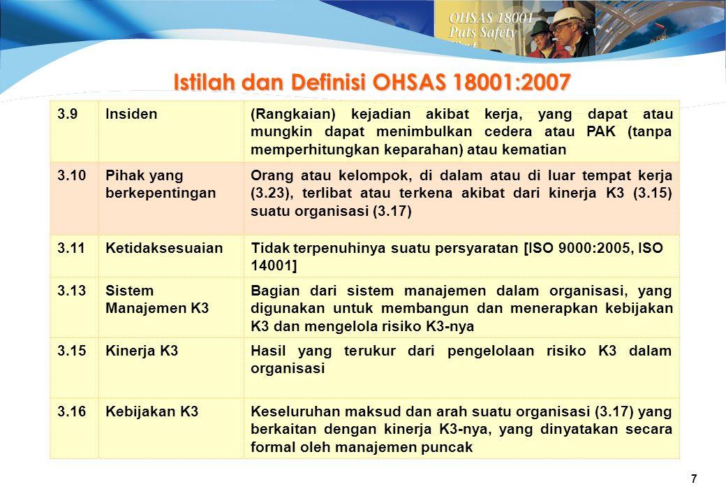 Istilah dan Definisi OHSAS 18001:2007