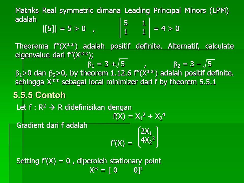 Matriks Real symmetric dimana Leading Principal Minors (LPM) adalah