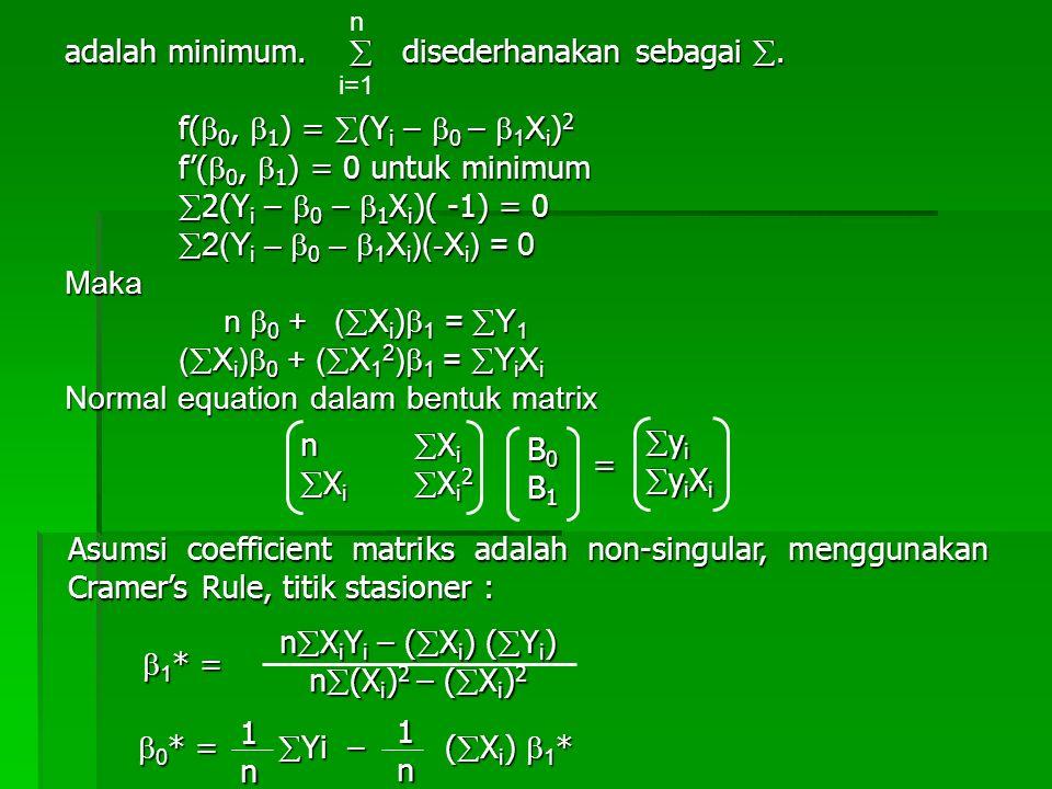 adalah minimum.  disederhanakan sebagai .