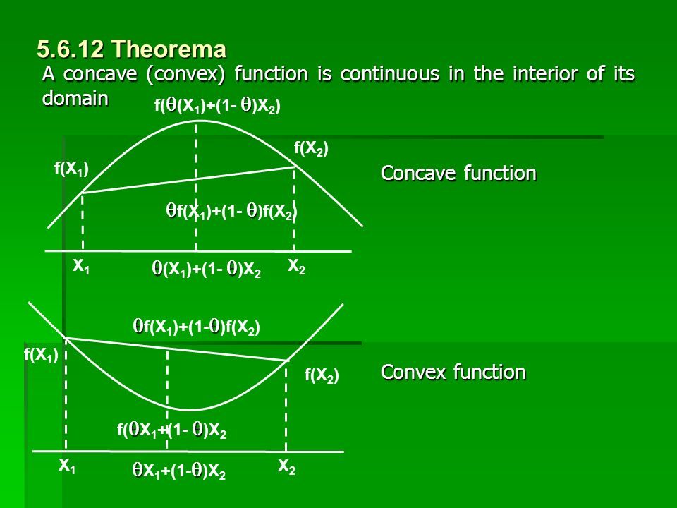 5.6.12 Theorema A concave (convex) function is continuous in the interior of its domain. Concave function.