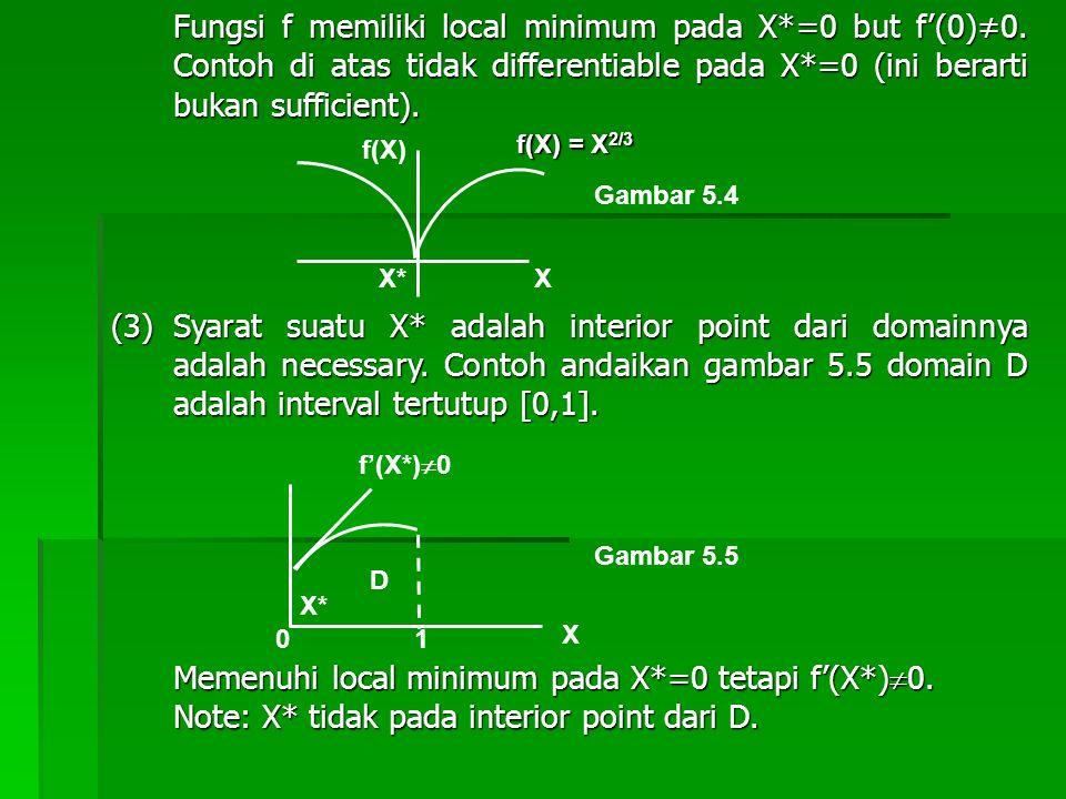 Memenuhi local minimum pada X*=0 tetapi f'(X*)0.