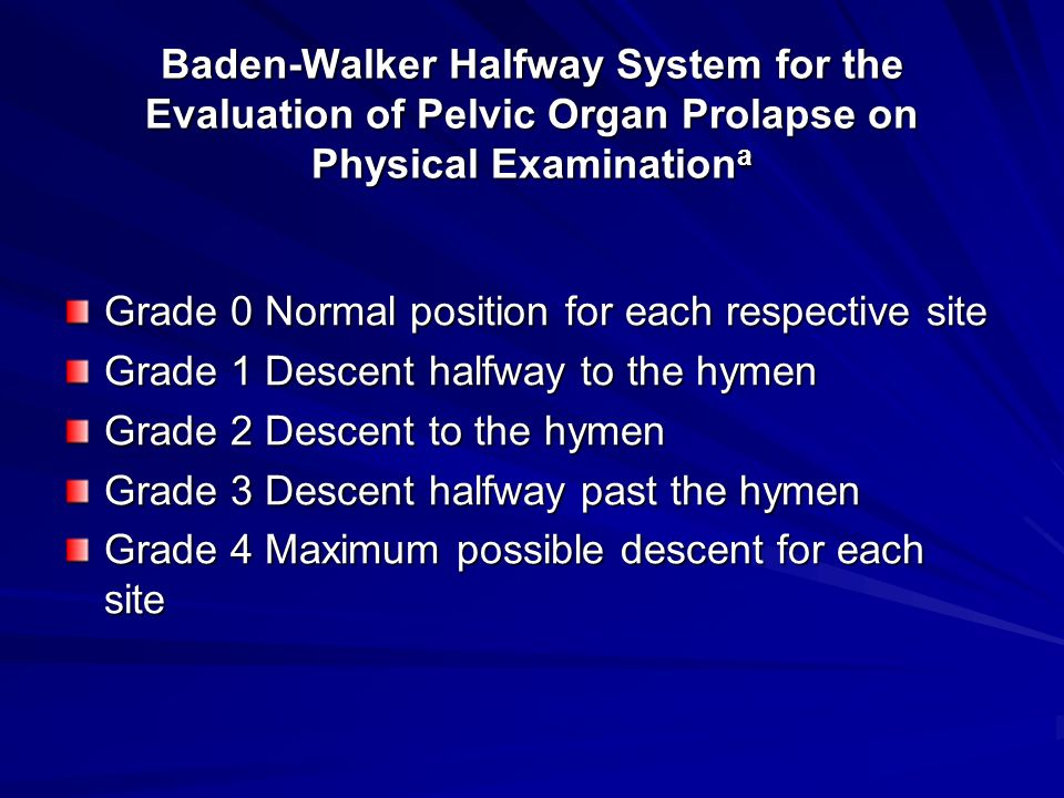 Baden-Walker Halfway System for the Evaluation of Pelvic Organ Prolapse on Physical Examinationa