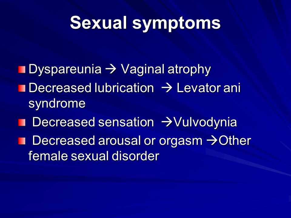 Sexual symptoms Dyspareunia  Vaginal atrophy