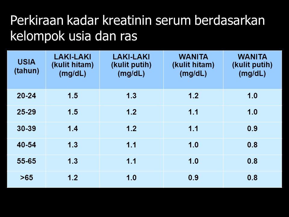 Perkiraan kadar kreatinin serum berdasarkan kelompok usia dan ras