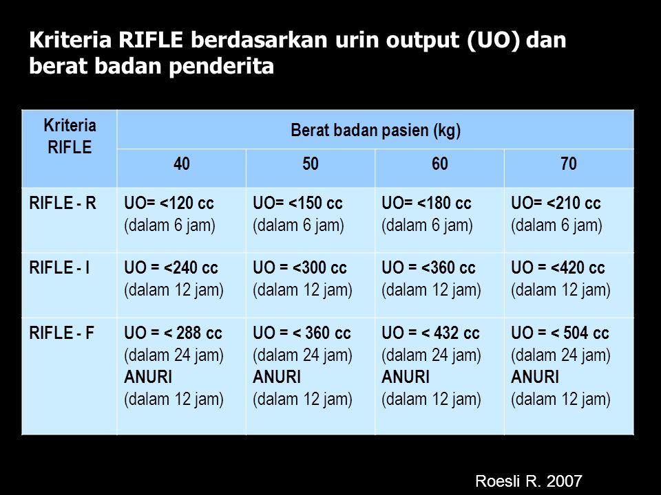 Berat badan pasien (kg)