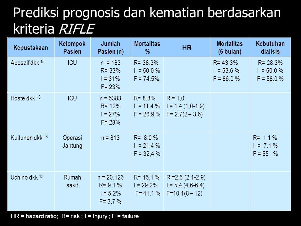 Prediksi prognosis dan kematian berdasarkan kriteria RIFLE