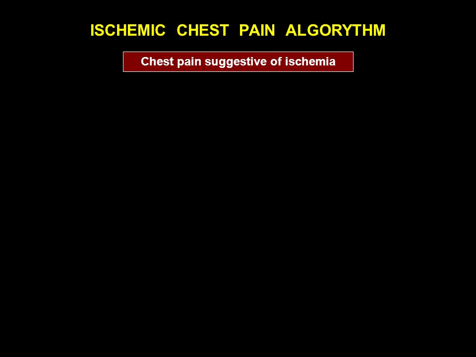 ISCHEMIC CHEST PAIN ALGORYTHM