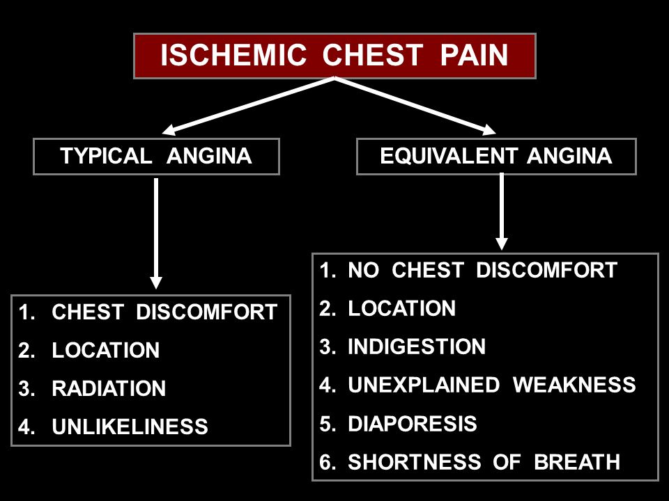 ISCHEMIC CHEST PAIN TYPICAL ANGINA EQUIVALENT ANGINA