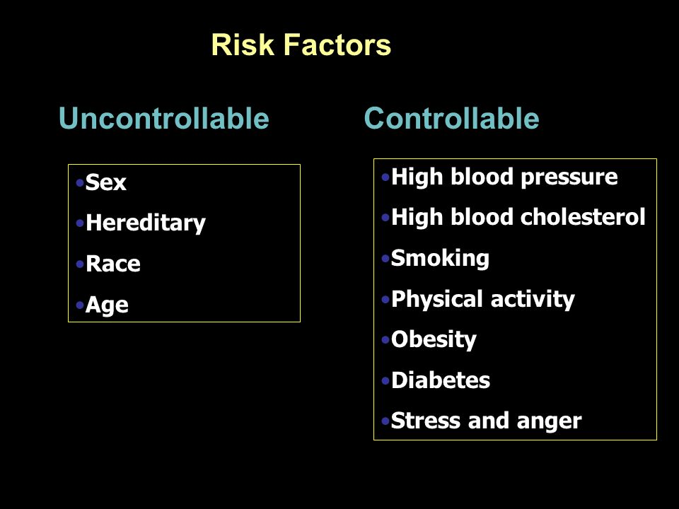 Risk Factors Uncontrollable Controllable High blood pressure Sex