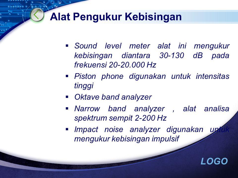 Alat Pengukur Kebisingan
