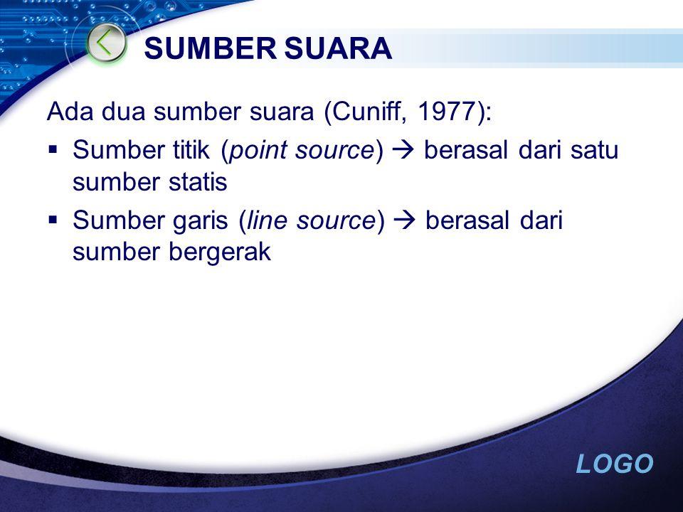 SUMBER SUARA Ada dua sumber suara (Cuniff, 1977):