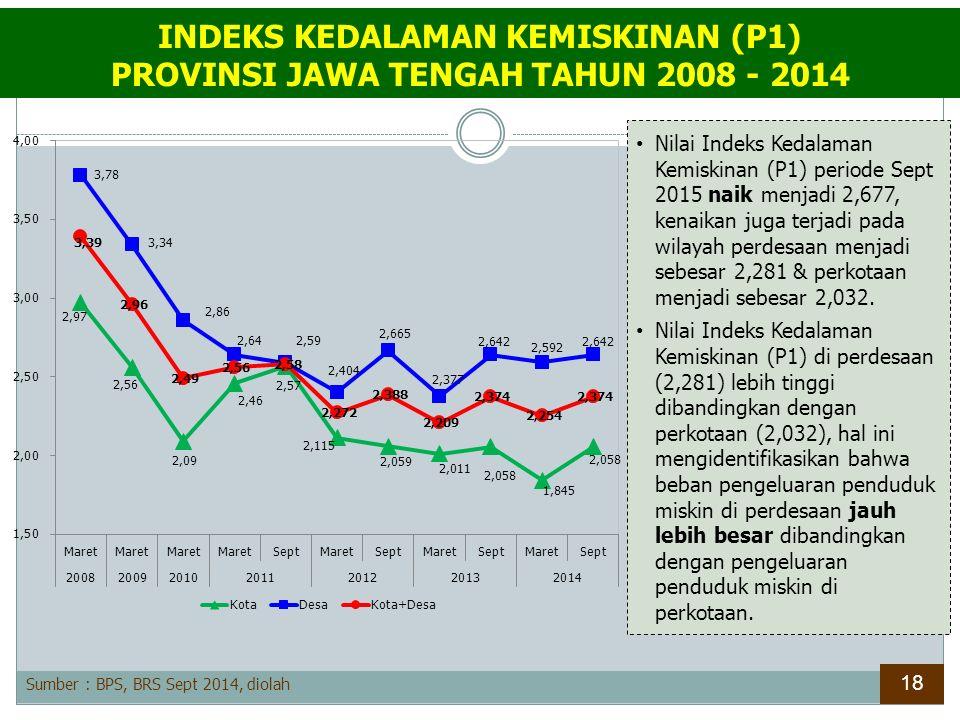 INDEKS KEDALAMAN KEMISKINAN (P1) PROVINSI JAWA TENGAH TAHUN 2008 - 2014