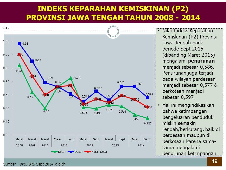 INDEKS KEPARAHAN KEMISKINAN (P2) PROVINSI JAWA TENGAH TAHUN 2008 - 2014