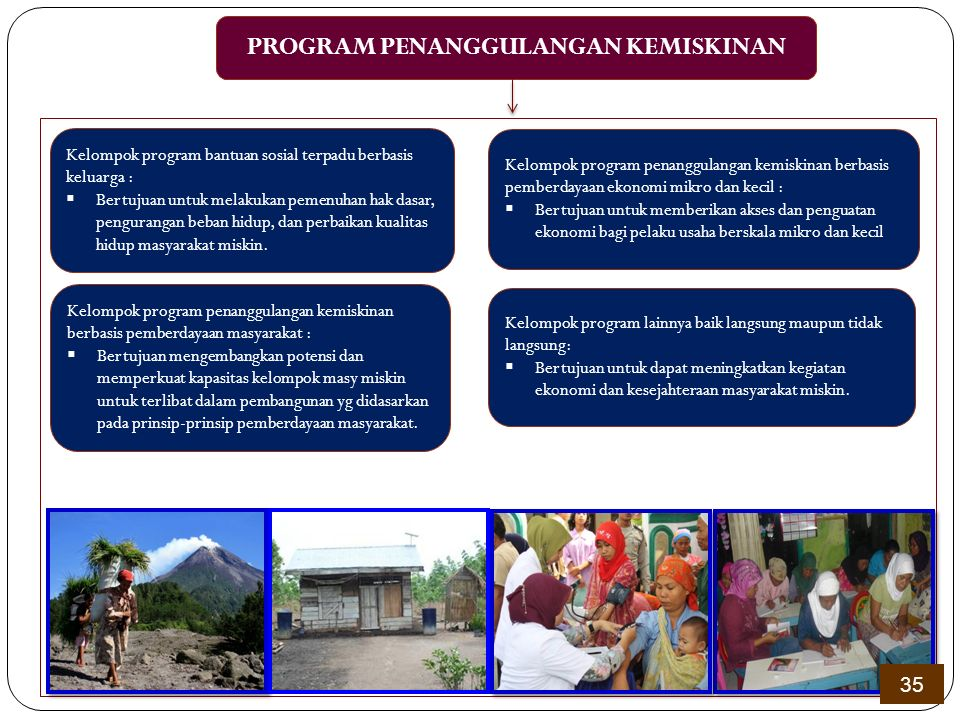 PROGRAM PENANGGULANGAN KEMISKINAN