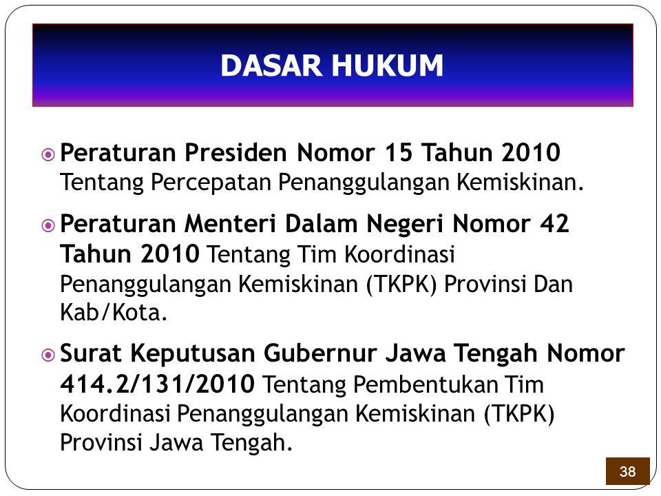 DASAR HUKUM Peraturan Presiden Nomor 15 Tahun 2010 Tentang Percepatan Penanggulangan Kemiskinan.