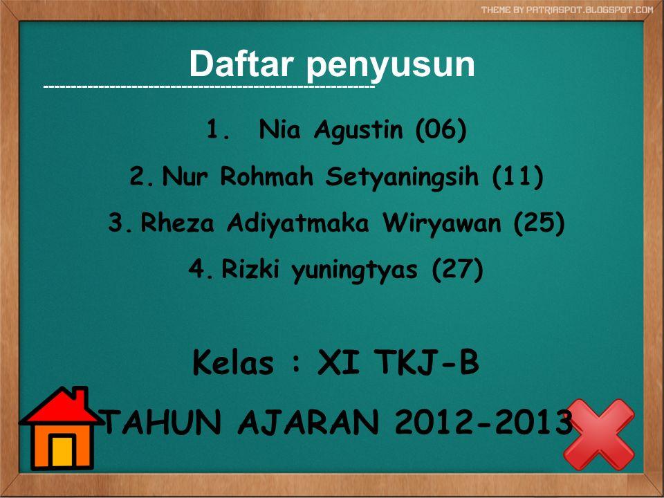 Nur Rohmah Setyaningsih (11) Rheza Adiyatmaka Wiryawan (25)