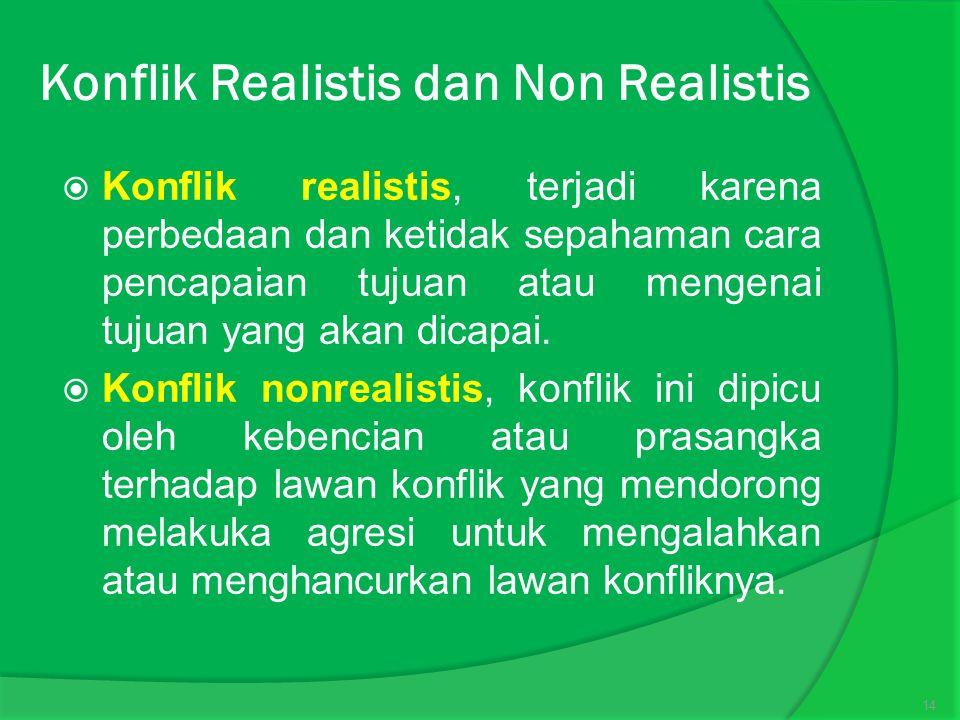 Konflik Realistis dan Non Realistis
