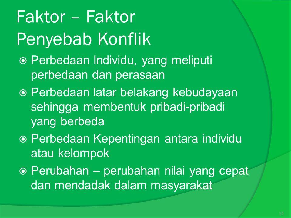 Faktor – Faktor Penyebab Konflik