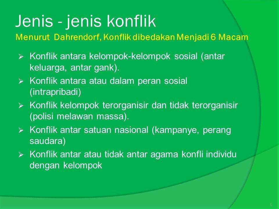 Jenis - jenis konflik Menurut Dahrendorf, Konflik dibedakan Menjadi 6 Macam