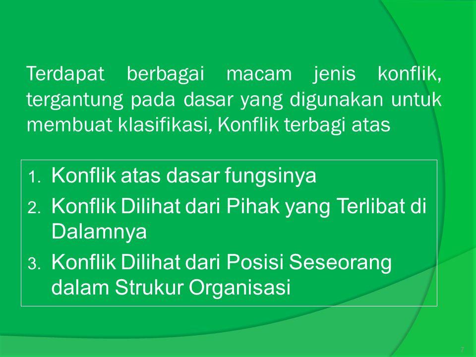 Terdapat berbagai macam jenis konflik, tergantung pada dasar yang digunakan untuk membuat klasifikasi, Konflik terbagi atas
