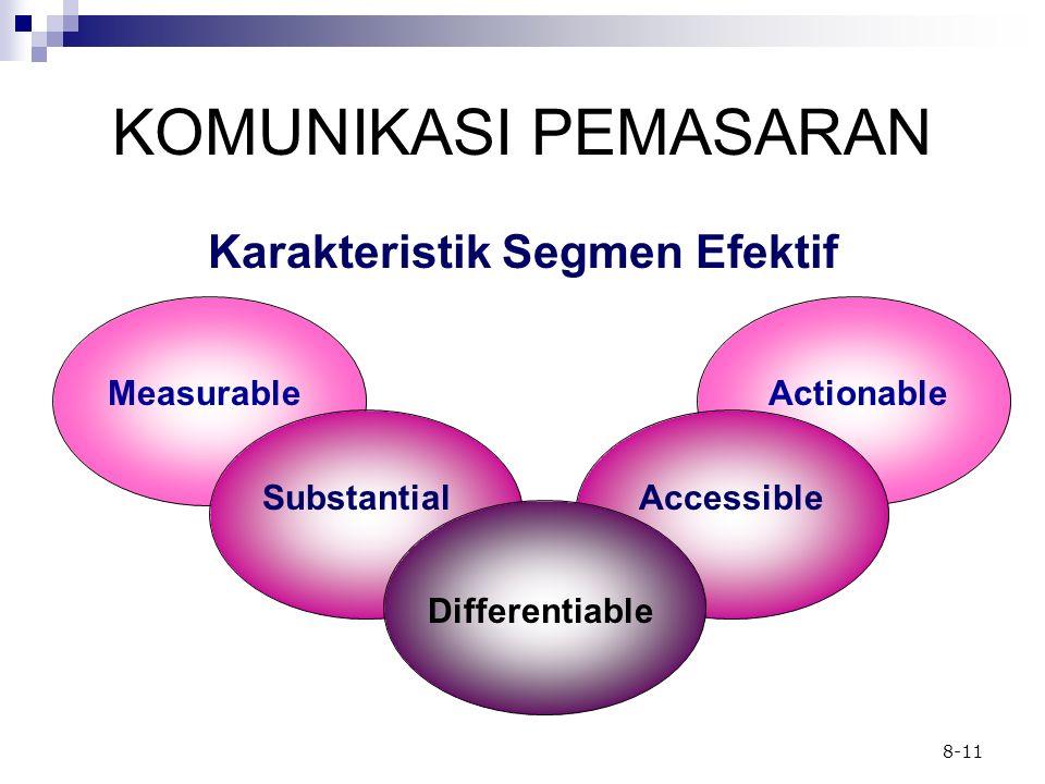 Karakteristik Segmen Efektif