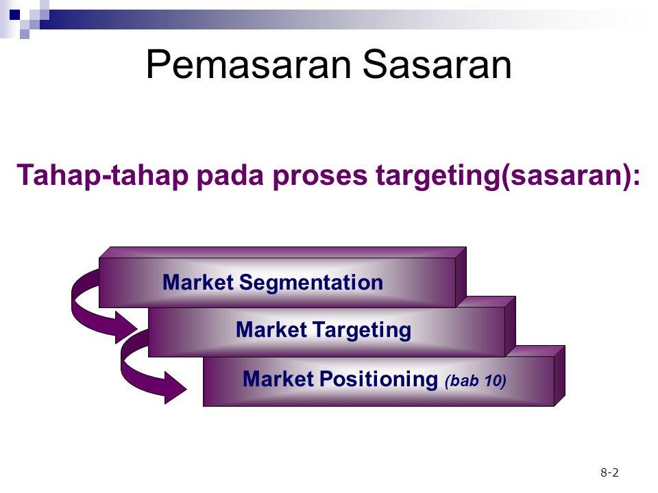 Pemasaran Sasaran Tahap-tahap pada proses targeting(sasaran):