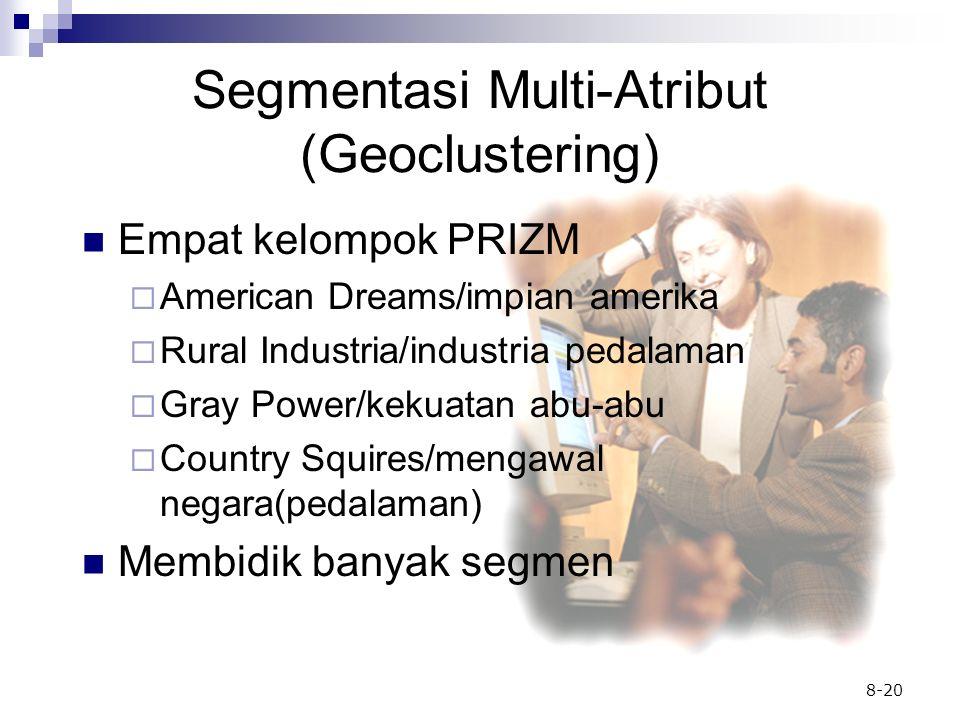 Segmentasi Multi-Atribut (Geoclustering)