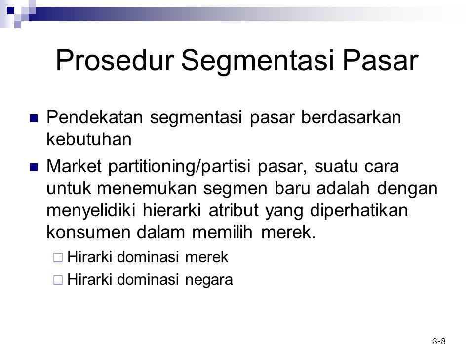 Prosedur Segmentasi Pasar