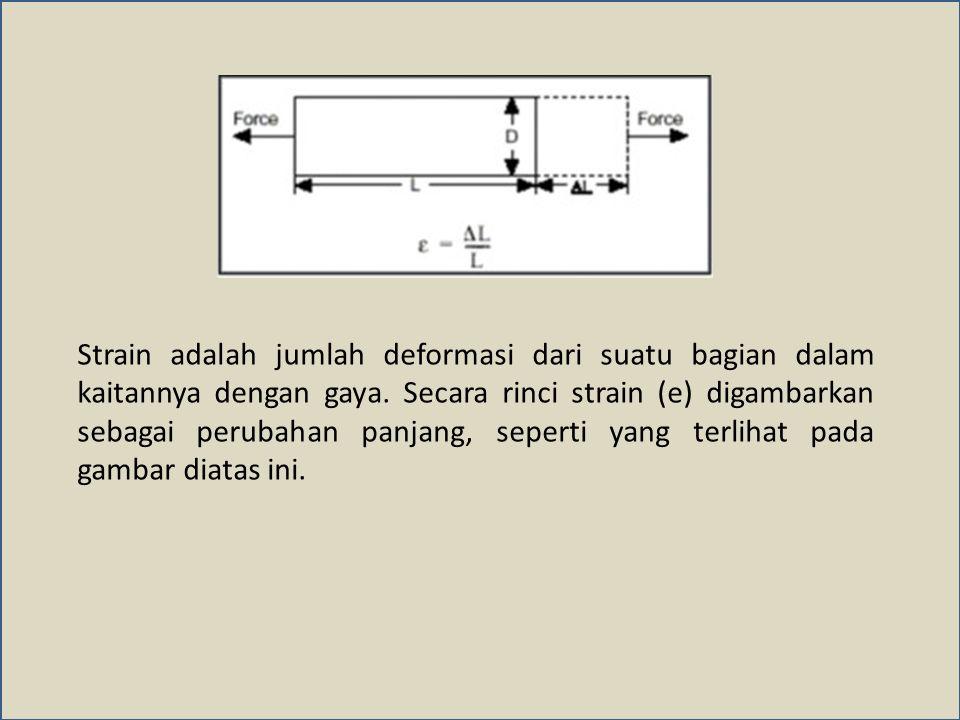 Strain adalah jumlah deformasi dari suatu bagian dalam kaitannya dengan gaya.