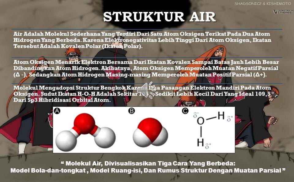 Molekul Air, Divisualisasikan Tiga Cara Yang Berbeda: