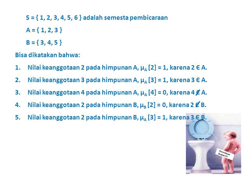 S = { 1, 2, 3, 4, 5, 6 } adalah semesta pembicaraan