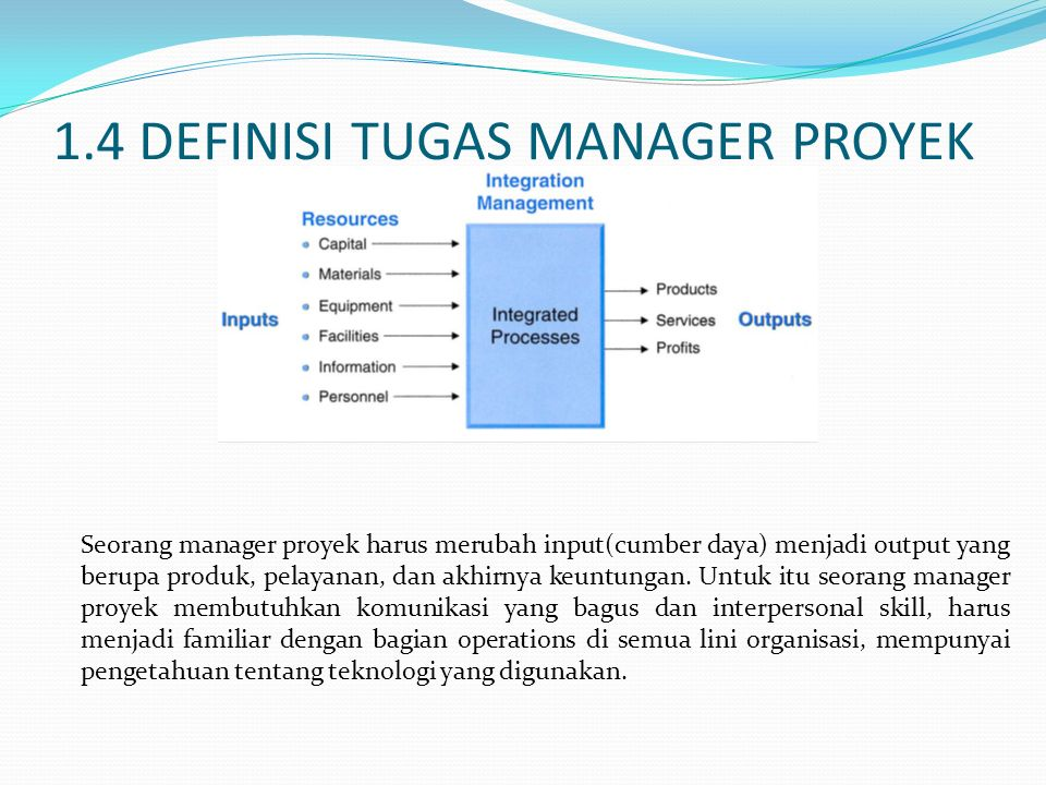 1.4 DEFINISI TUGAS MANAGER PROYEK