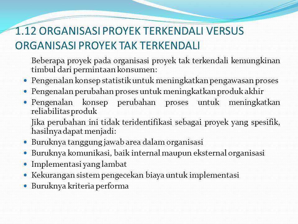 1.12 ORGANISASI PROYEK TERKENDALI VERSUS ORGANISASI PROYEK TAK TERKENDALI