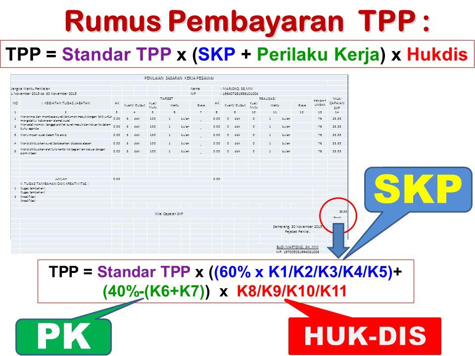 TPP = Standar TPP x (SKP + Perilaku Kerja) x Hukdis