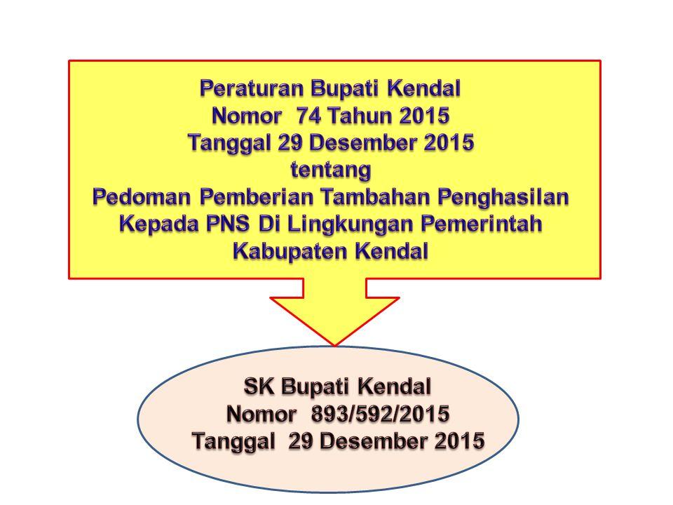 Peraturan Bupati Kendal Nomor 74 Tahun 2015 Tanggal 29 Desember 2015