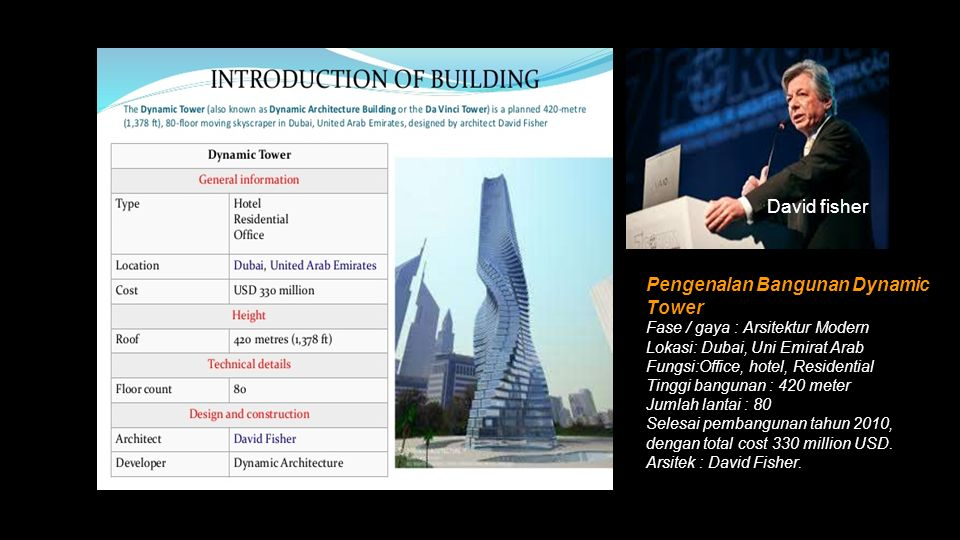 Pengenalan Bangunan Dynamic Tower