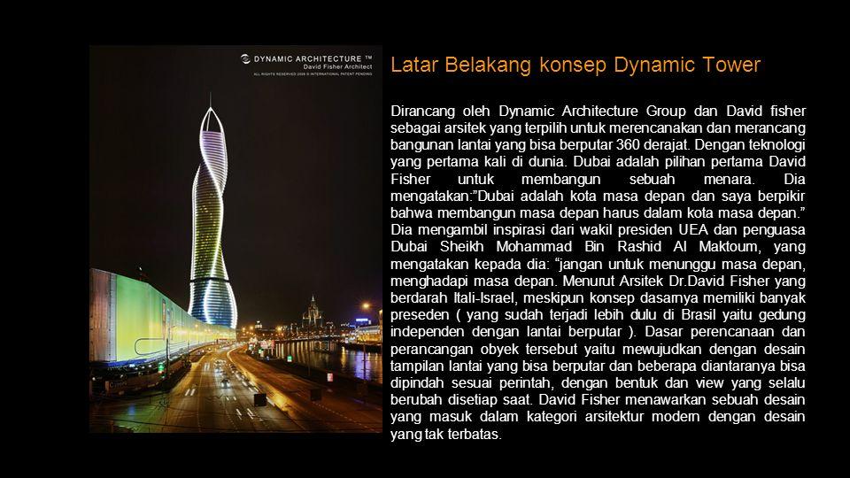 Latar Belakang konsep Dynamic Tower