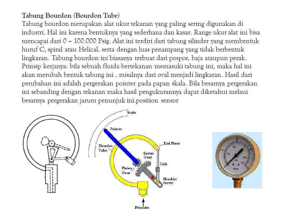 Tabung Bourdon (Bourdon Tube)