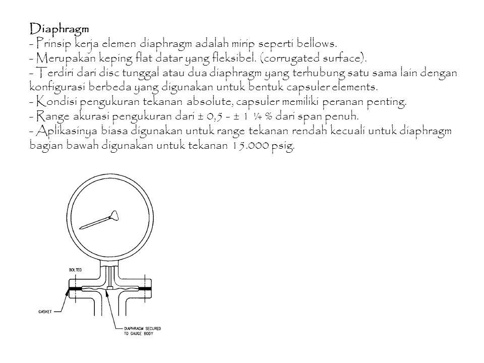 Diaphragm - Prinsip kerja elemen diaphragm adalah mirip seperti bellows. - Merupakan keping flat datar yang fleksibel. (corrugated surface).
