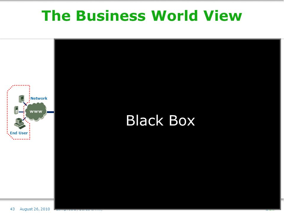 The Business World View