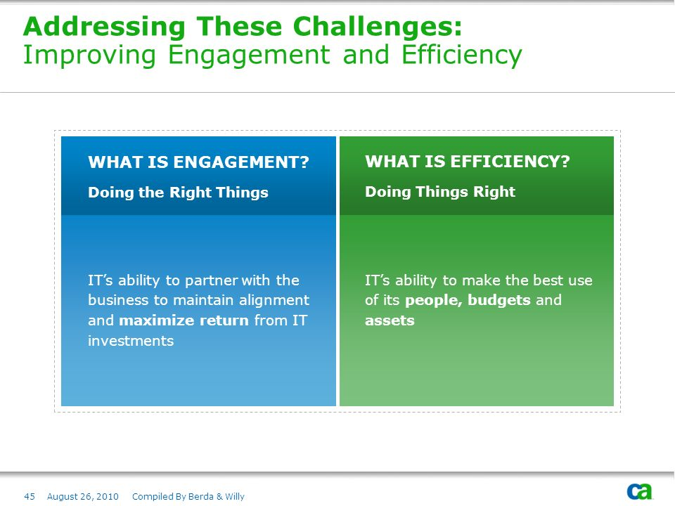 Addressing These Challenges: Improving Engagement and Efficiency