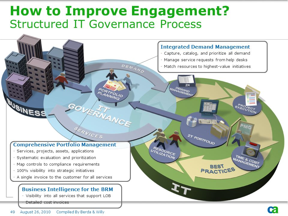 How to Improve Engagement Structured IT Governance Process