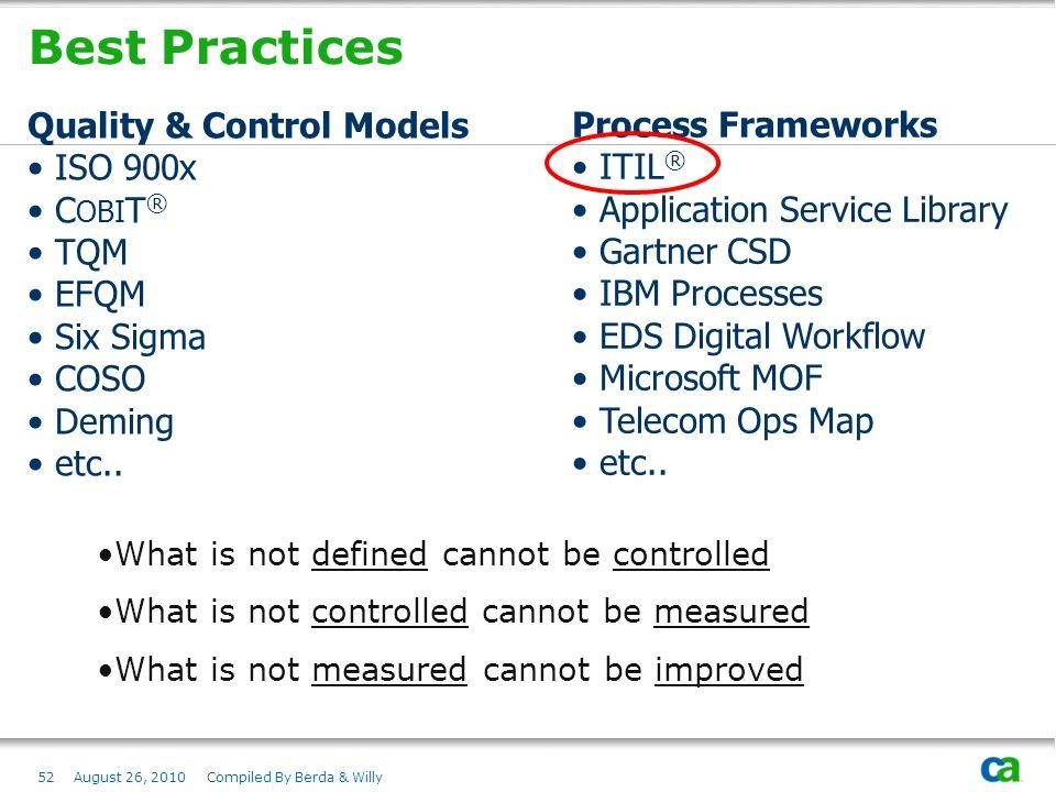 Best Practices Quality & Control Models ISO 900x COBIT® TQM EFQM