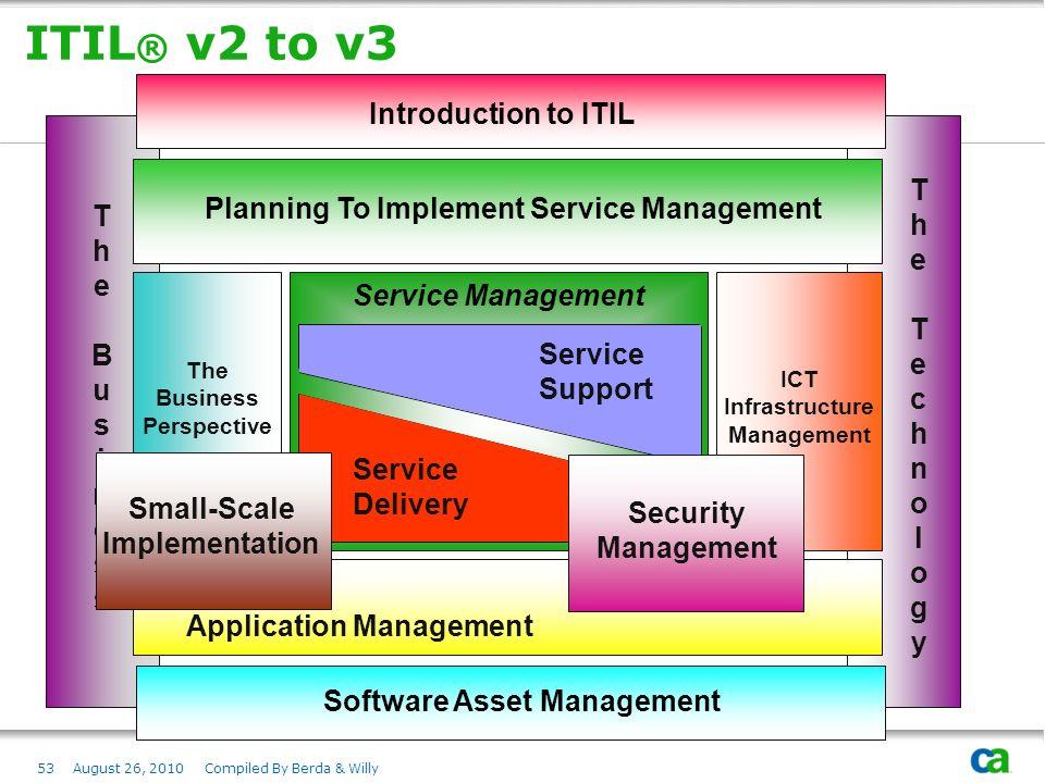 ITIL® v2 to v3 Introduction to ITIL