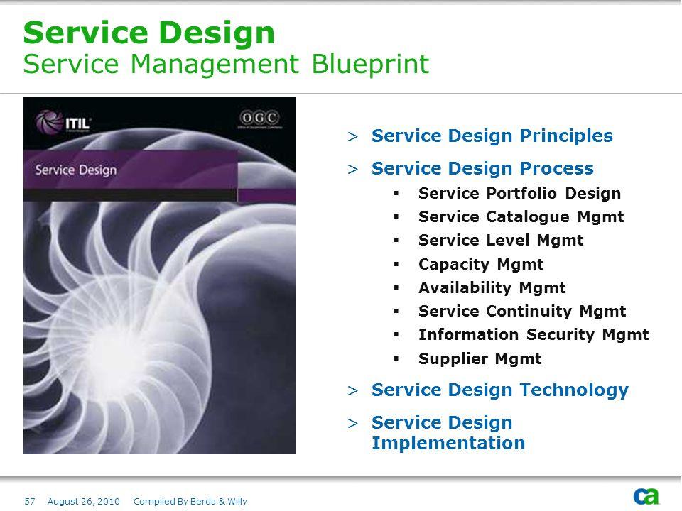 Service Design Service Management Blueprint